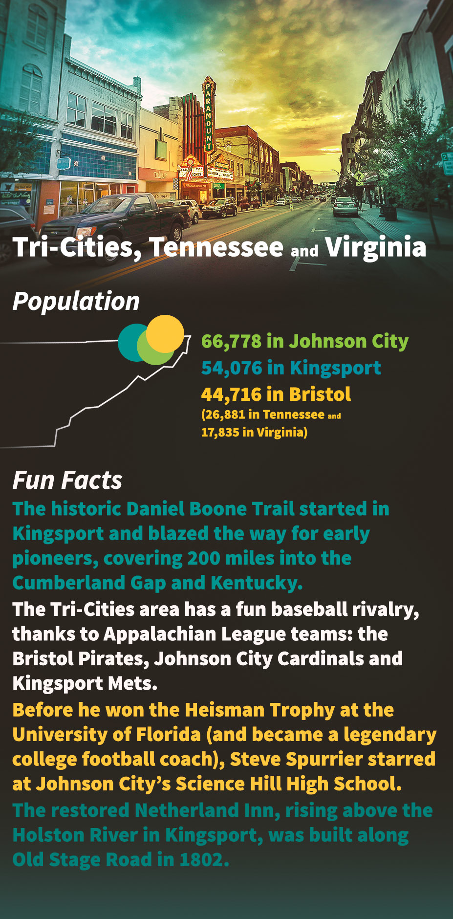 Tri-Cities Fun Facts