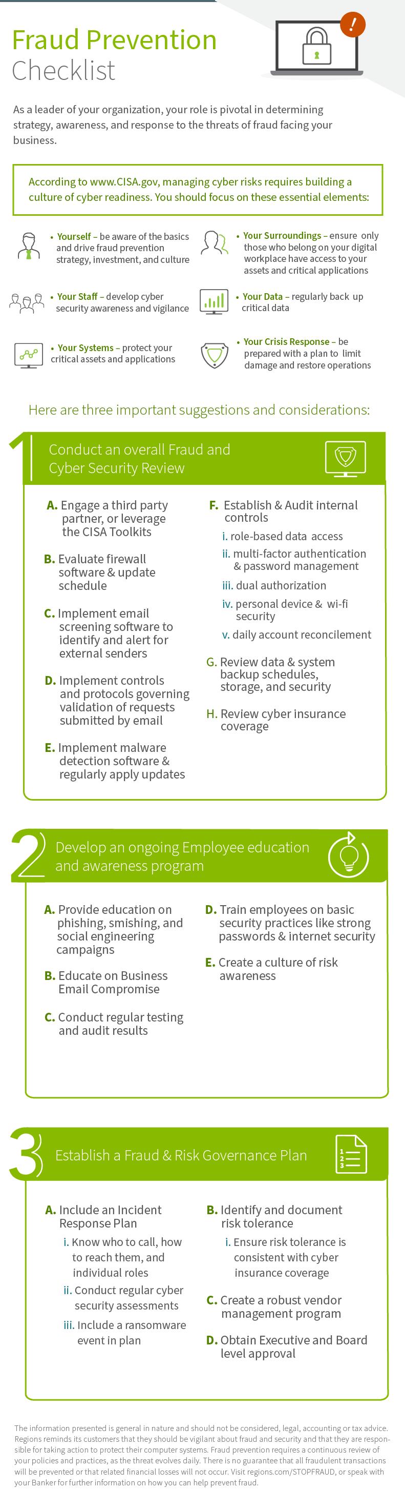 fraud prevention checklist infographic